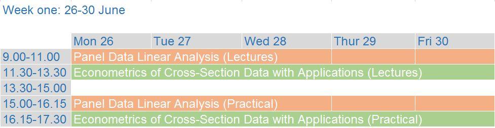 Microeconometrics timetable