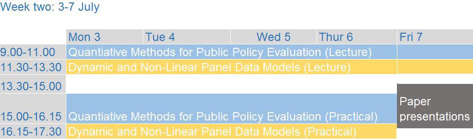 Microeconometrics timetable week 2